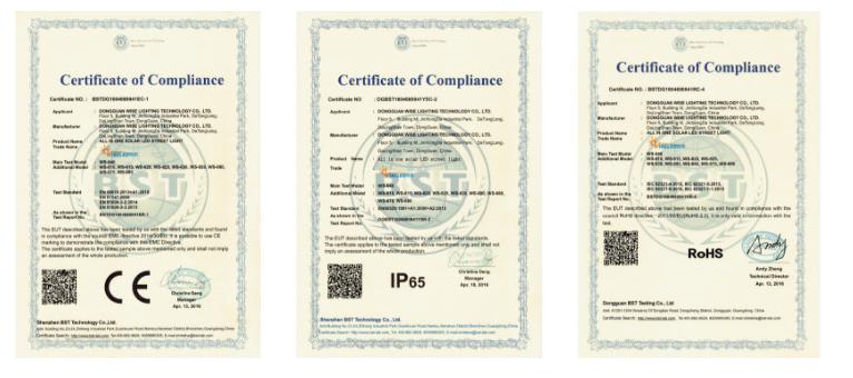 LED Furniture Certification