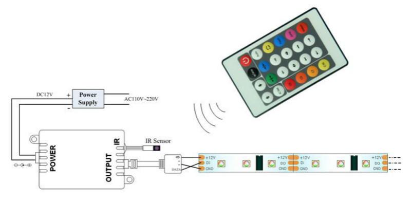 rgb strip controller
