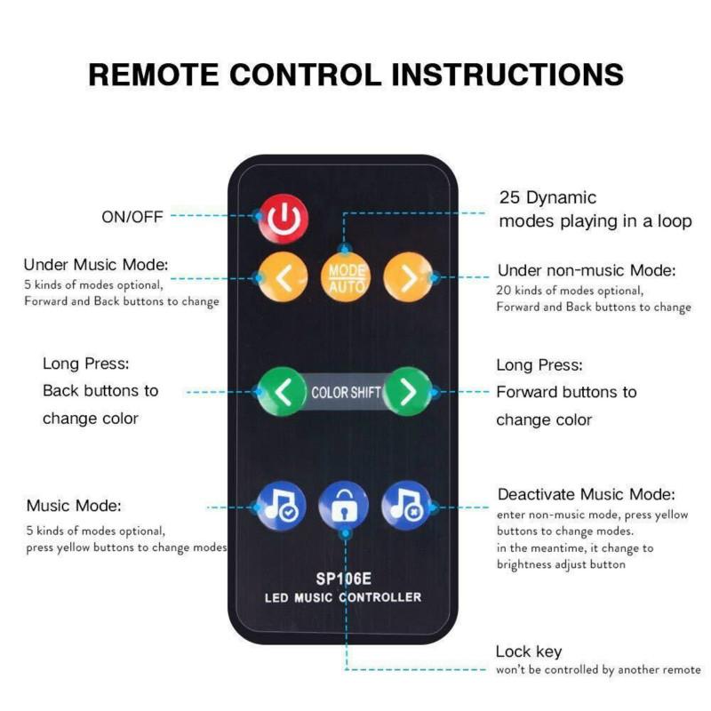 Remote Control Instruction