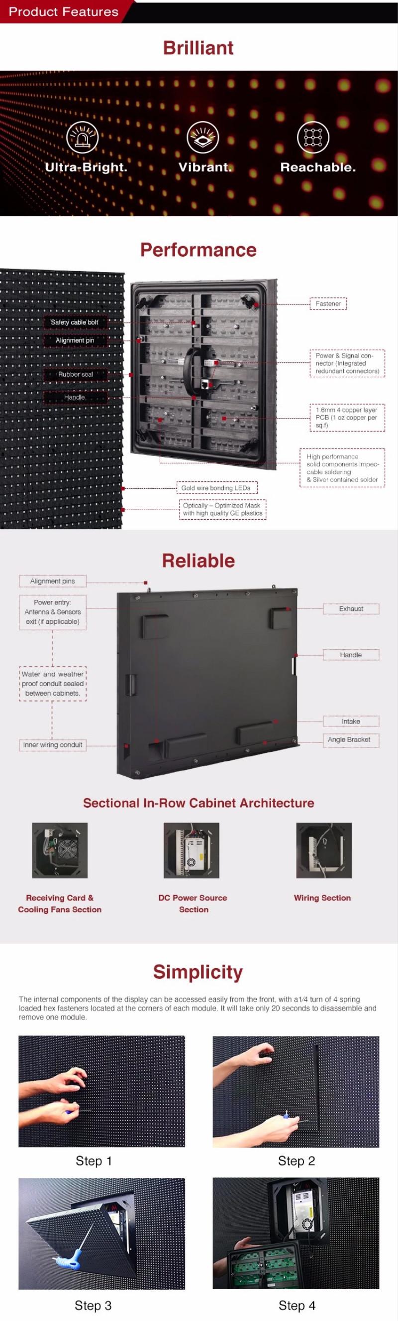 P8 LED Display Screen Details