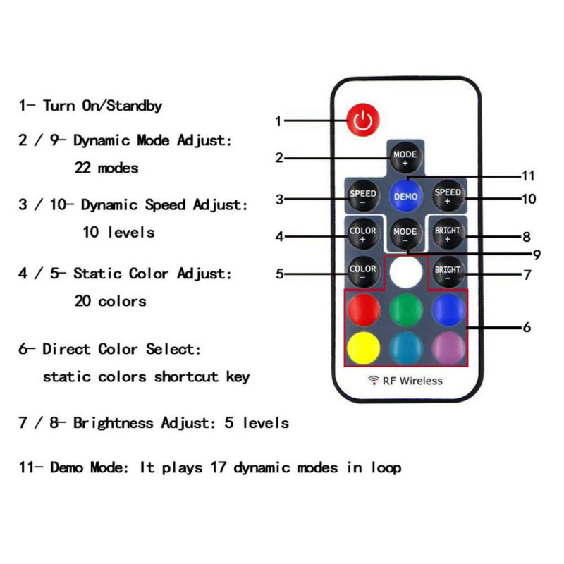 Battery RGB LED Strip Remote