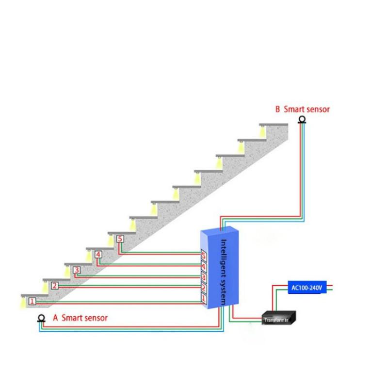 led stair light
