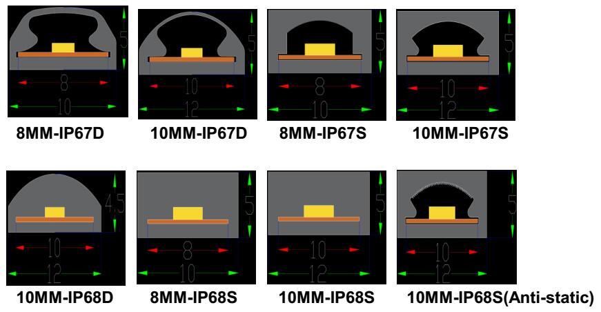 LED Strip Waterproof Grade