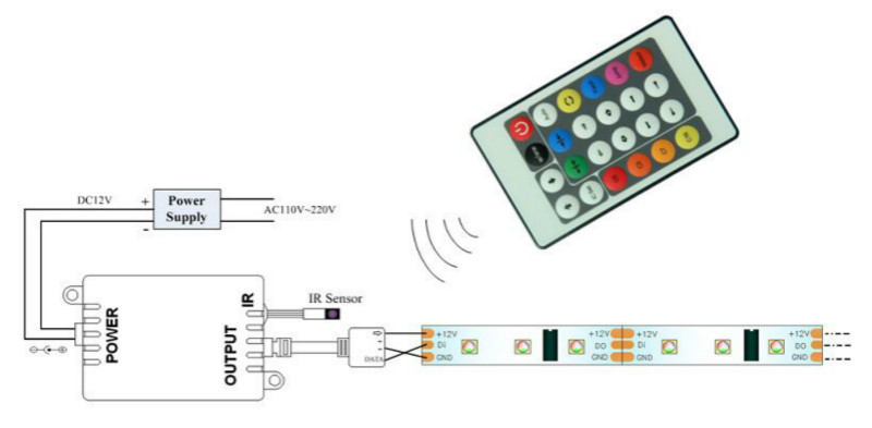 rgb strip controller