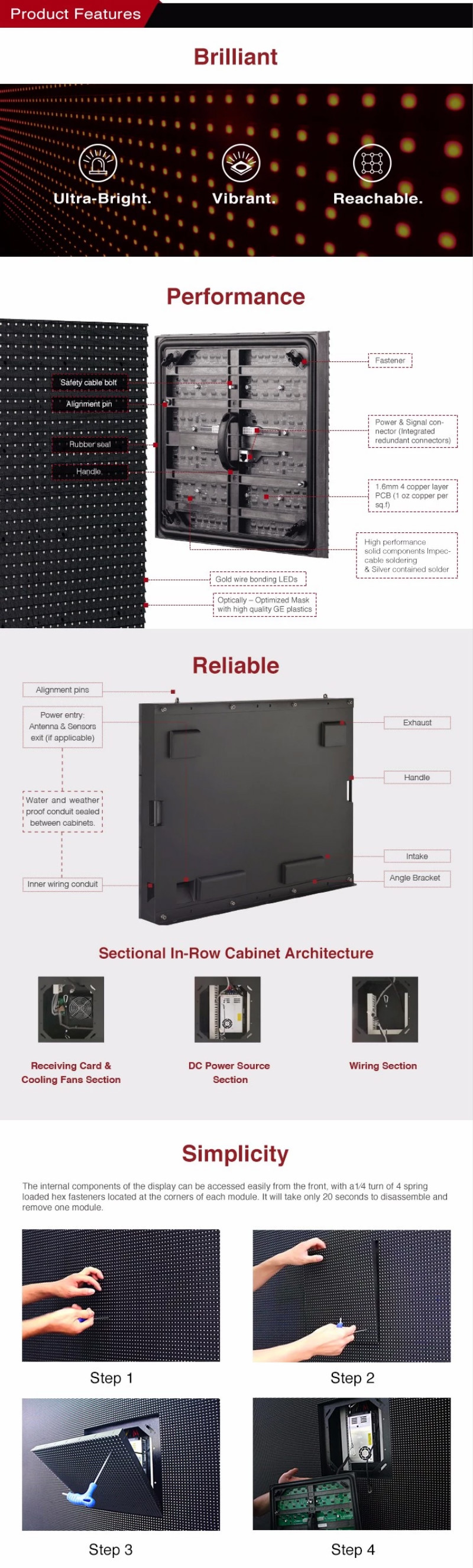 P8 LED Display Screen Details